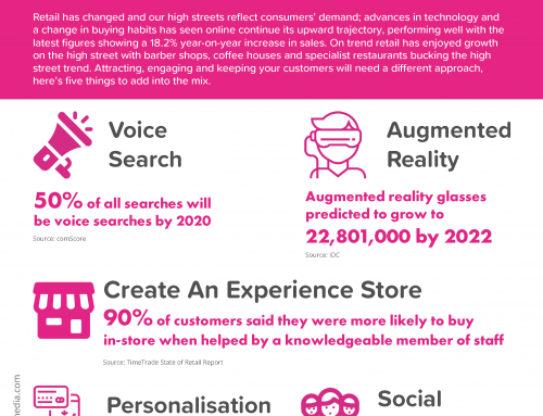 TOP RETAIL MARKETING TRENDS SEPTEMBER 2018