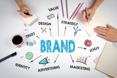 Brand building to create value and growth