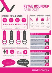 April Retail Insights_Allways Media