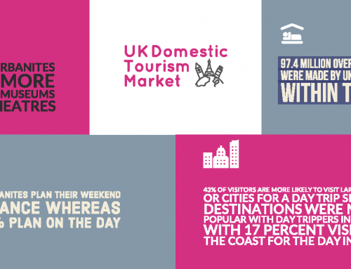 The UK Domestic Travel Market – The Facts